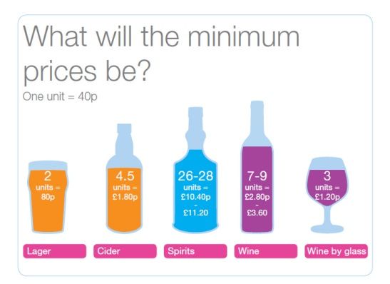 Minimum unit pricing means that spirits will be very expensive. (Photo thanks to the Prime Minister's Office, found here: http://www.flickr.com/photos/number10gov/6862101070/sizes/l/in/photostream/)