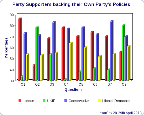Parties have varied advocacy for their parties, even from their own supporters. (Photo: ChartGo)