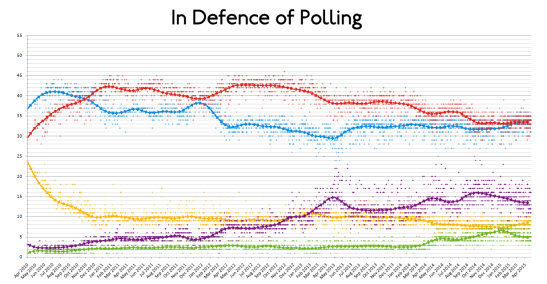 in-defence-of-polling-wikimedia