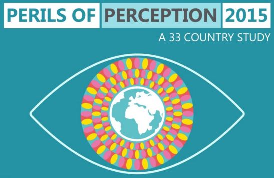 Perils-Of-Perception-2015