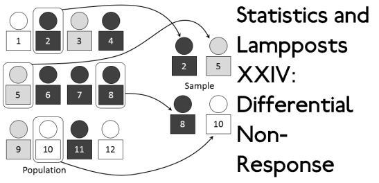 statistics-and-lampposts-xxiv-differential-non-response