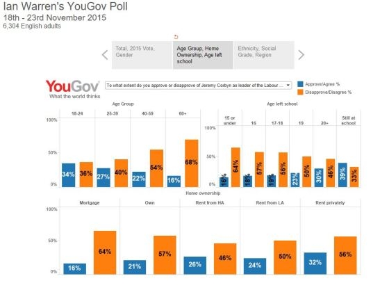 election-data-yougov-poll-2.JPG