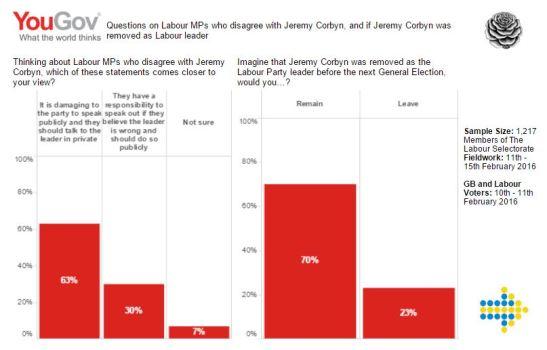 Election-Data-YouGov-Poll-VI
