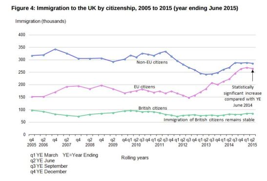 Immigration-Limitations-ONS-EU-citizens.JPG