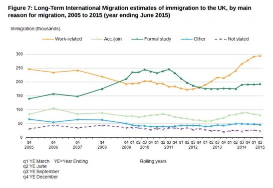 Immigration-Limitations-ONS-Reasons.JPG