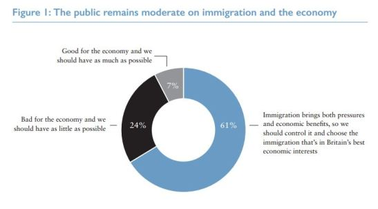 On-Immigration-and-Open-Borders-British-Future-1