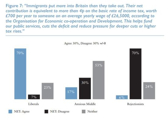 On-Immigration-and-Open-Borders-British-Future-3.JPG