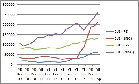 immigration-discrepancies-nino-ips-niesr.jpg