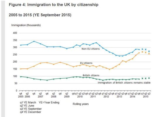 immigration-discrepancies-ons-ips