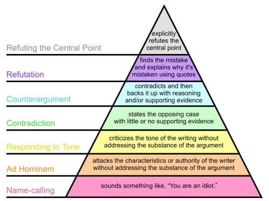 Libelled-Once-More-Pyramid.jpg