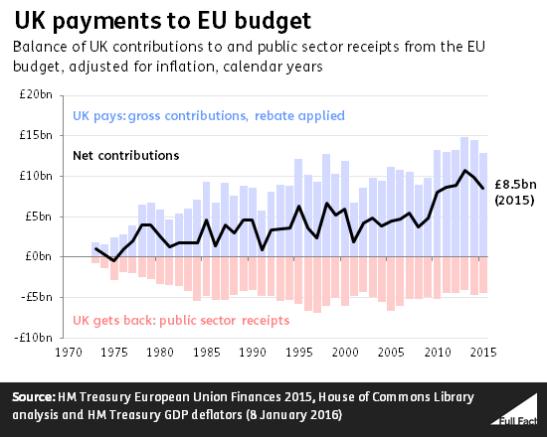 On-the-EU-Economic-Effects-Budget
