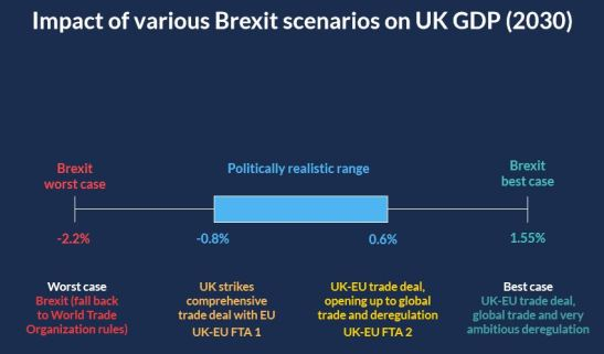 On-the-EU-The-Vote-brexit-models