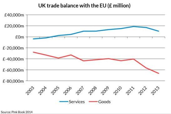 On-the-EU-The-Vote-trade-balance