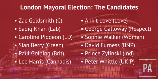 london-mayoral-election-candidates-pa.png