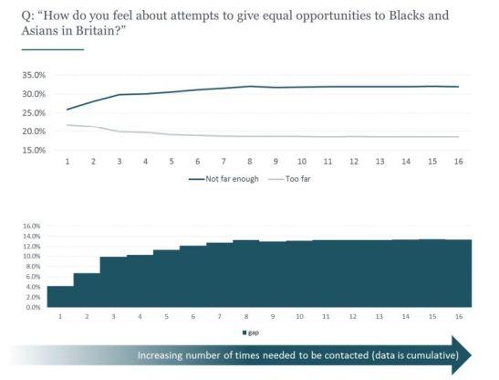 polls-apart-opportunities.JPG