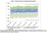 statistics-and-lampposts-xxvi-net-changes-in-employment
