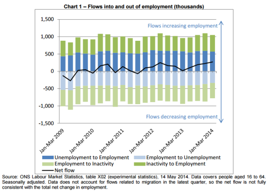 statistics-and-lampposts-xxvi-net-changes-in-employment.PNG