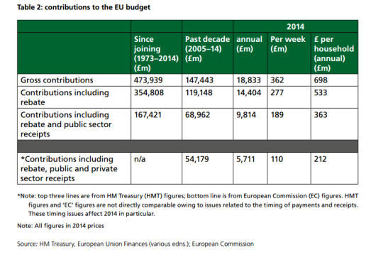 treasury-select-committee-eu-contribution.PNG