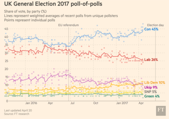 general-election-2017-polling-2.PNG