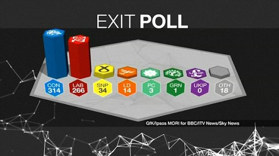 general-election-2017-exit-poll-bbc.jpg