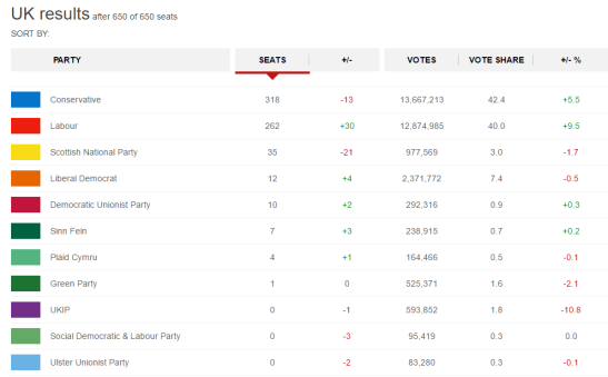 general-election-2017-uk-results-bbc.PNG